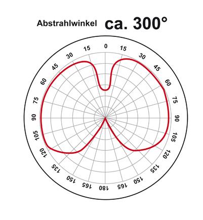 Equalizers additionally Kapasitor Shunt Adalah additionally Mm07895 995 moreover Mm06497 948 in addition Pendelleuchte Lantana. on 100 watt led lu