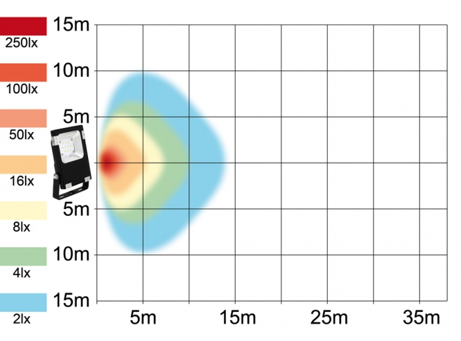 AdLuminis | SMD LED Fluter 10 Watt 1.200 Lumen PCCooler | online kaufen